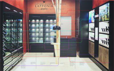 Vurt – virtuaalisen todellisuuden palveluita yhdistettynä tilakokemukseen